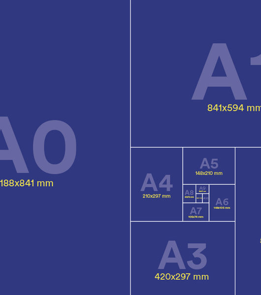 I formati di carta più utilizzati